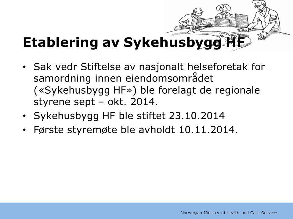 Norwegian Ministry of Health and Care Services Sak vedr Stiftelse av nasjonalt helseforetak for samordning innen eiendomsområdet («Sykehusbygg HF») bl