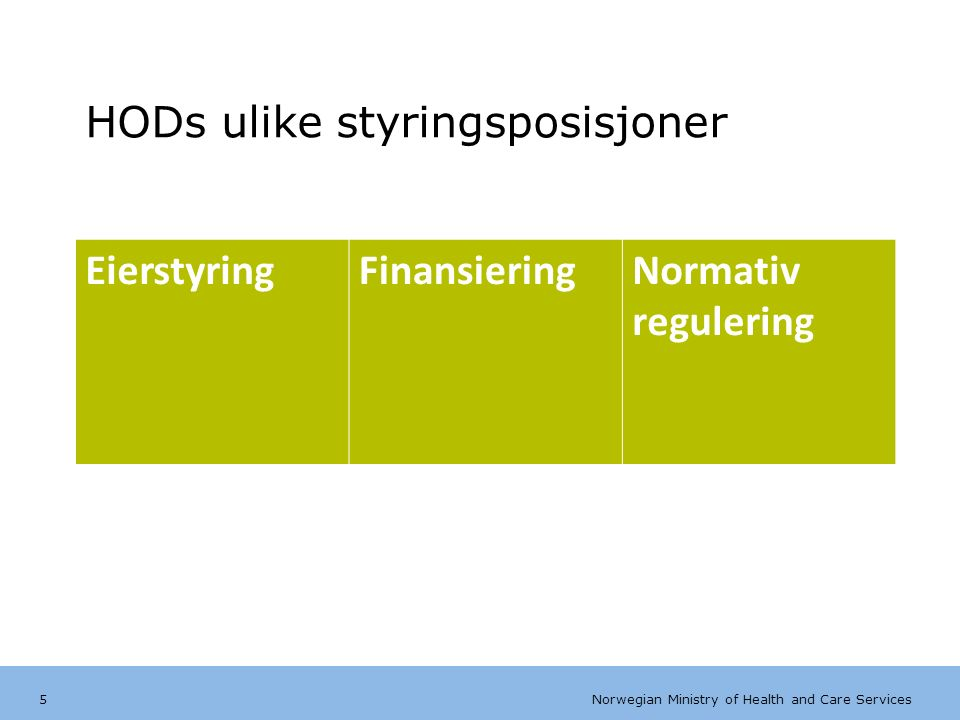 Norwegian Ministry of Health and Care Services Engelsk mal: Diagram Tips farger: HODs fargepalett er lagt inn i malen og vil brukes automatisk i diagrammer og grafer HODs ulike styringsposisjoner EierstyringFinansieringNormativ regulering 5