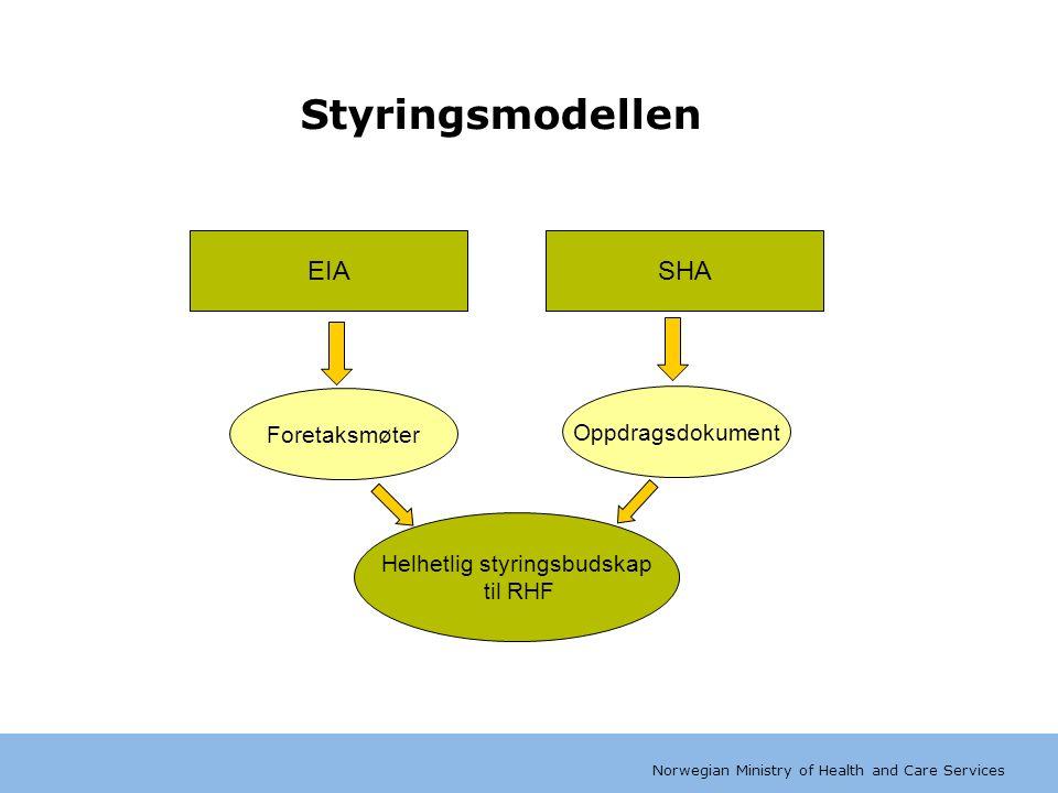 Norwegian Ministry of Health and Care Services Styringsmodellen EIA Oppdragsdokument Helhetlig styringsbudskap til RHF Foretaksmøter SHA