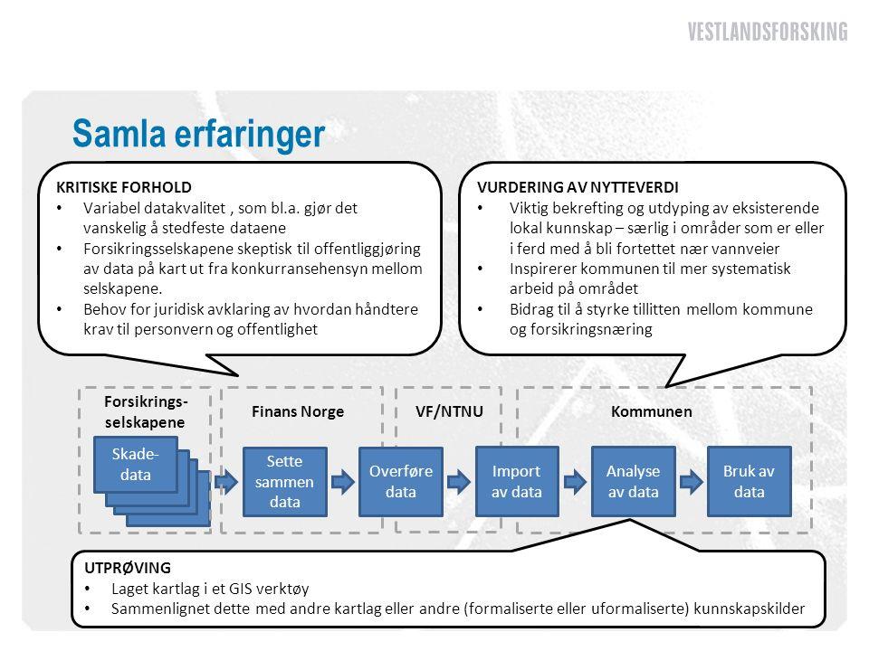 Samla erfaringer Sette sammen data Analyse av data KommunenFinans Norge Skade- data Forsikrings- selskapene Bruk av data VF/NTNU Import av data Overføre data KRITISKE FORHOLD Variabel datakvalitet, som bl.a.
