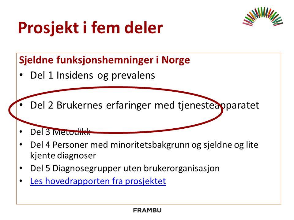 Prosjekt i fem deler Sjeldne funksjonshemninger i Norge Del 1 Insidens og prevalens Del 2 Brukernes erfaringer med tjenesteapparatet Del 3 Metodikk Del 4 Personer med minoritetsbakgrunn og sjeldne og lite kjente diagnoser Del 5 Diagnosegrupper uten brukerorganisasjon Les hovedrapporten fra prosjektet