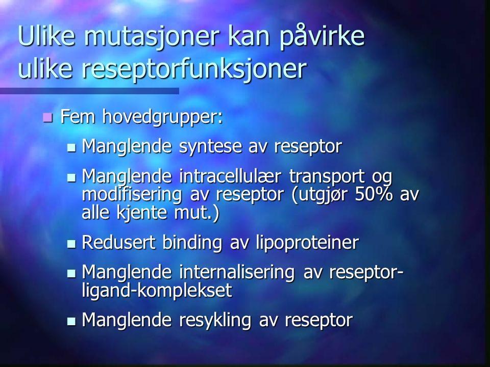 Ulike mutasjoner kan påvirke ulike reseptorfunksjoner Fem hovedgrupper: Fem hovedgrupper: Manglende syntese av reseptor Manglende syntese av reseptor Manglende intracellulær transport og modifisering av reseptor (utgjør 50% av alle kjente mut.) Manglende intracellulær transport og modifisering av reseptor (utgjør 50% av alle kjente mut.) Redusert binding av lipoproteiner Redusert binding av lipoproteiner Manglende internalisering av reseptor- ligand-komplekset Manglende internalisering av reseptor- ligand-komplekset Manglende resykling av reseptor Manglende resykling av reseptor