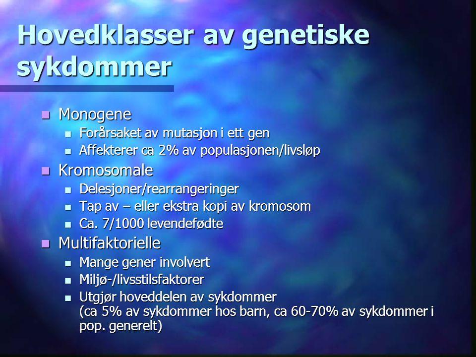 Hovedklasser av genetiske sykdommer Monogene Monogene Forårsaket av mutasjon i ett gen Forårsaket av mutasjon i ett gen Affekterer ca 2% av populasjonen/livsløp Affekterer ca 2% av populasjonen/livsløp Kromosomale Kromosomale Delesjoner/rearrangeringer Delesjoner/rearrangeringer Tap av – eller ekstra kopi av kromosom Tap av – eller ekstra kopi av kromosom Ca.