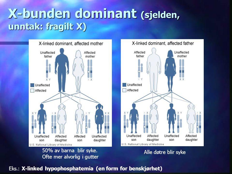 X-bunden dominant (sjelden, unntak: fragilt X) Alle døtre blir syke 50% av barna blir syke.