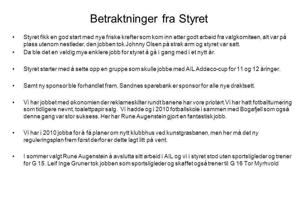 Valgkomiteens innstilling for fotballstyret 2010 Kristin Auestad (Gjenvalg-leder, 1 år) Rune Augenstein (Gjenvalg, 1 år) Anne Marie Stene (Gjenvalg, 2 år) Anne K.