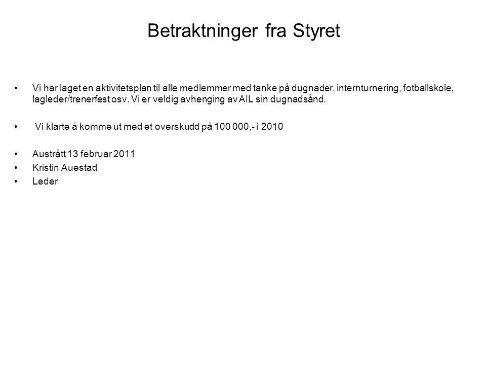 Valg av valgkomité Innstilling: Gro Moldekleiv (leder) Halvor Briskemyr Bernt Eldor