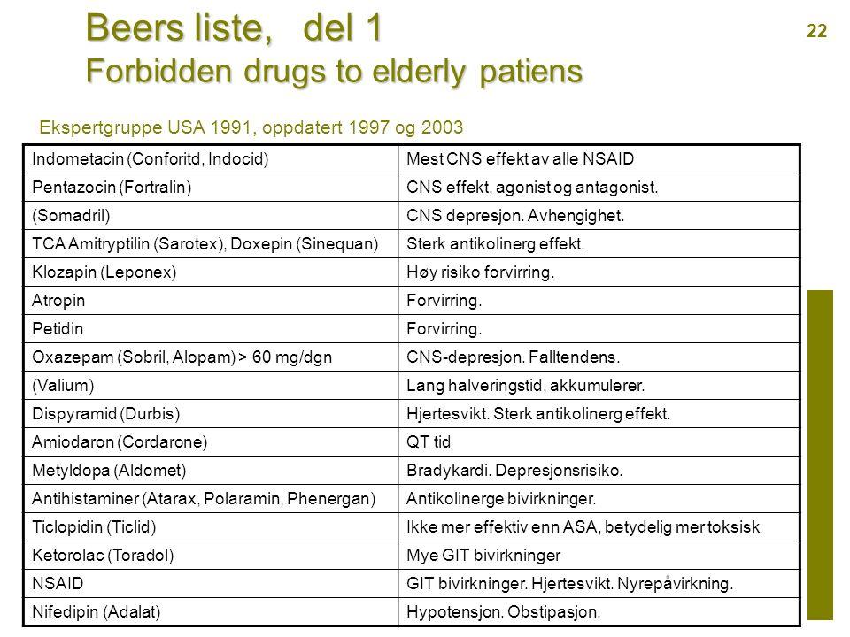 Beers liste, del 1 Forbidden drugs to elderly patiens Indometacin (Conforitd, Indocid)Mest CNS effekt av alle NSAID Pentazocin (Fortralin)CNS effekt, agonist og antagonist.