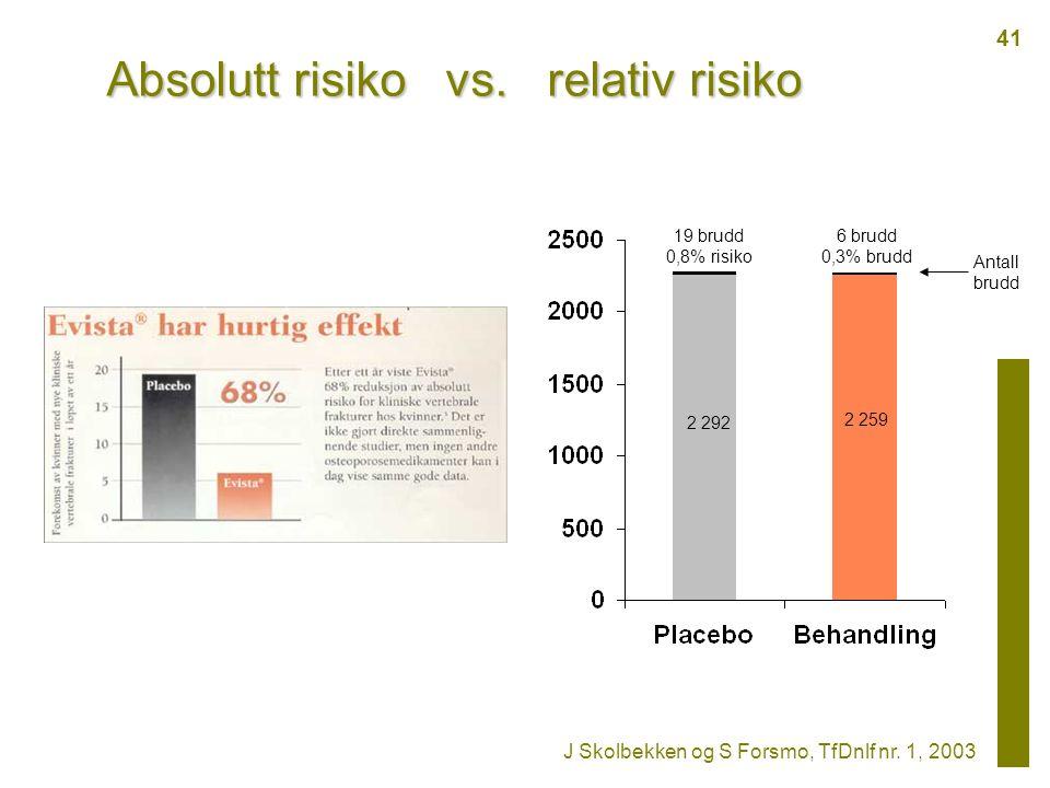 Absolutt risiko vs. relativ risiko J Skolbekken og S Forsmo, TfDnlf nr.