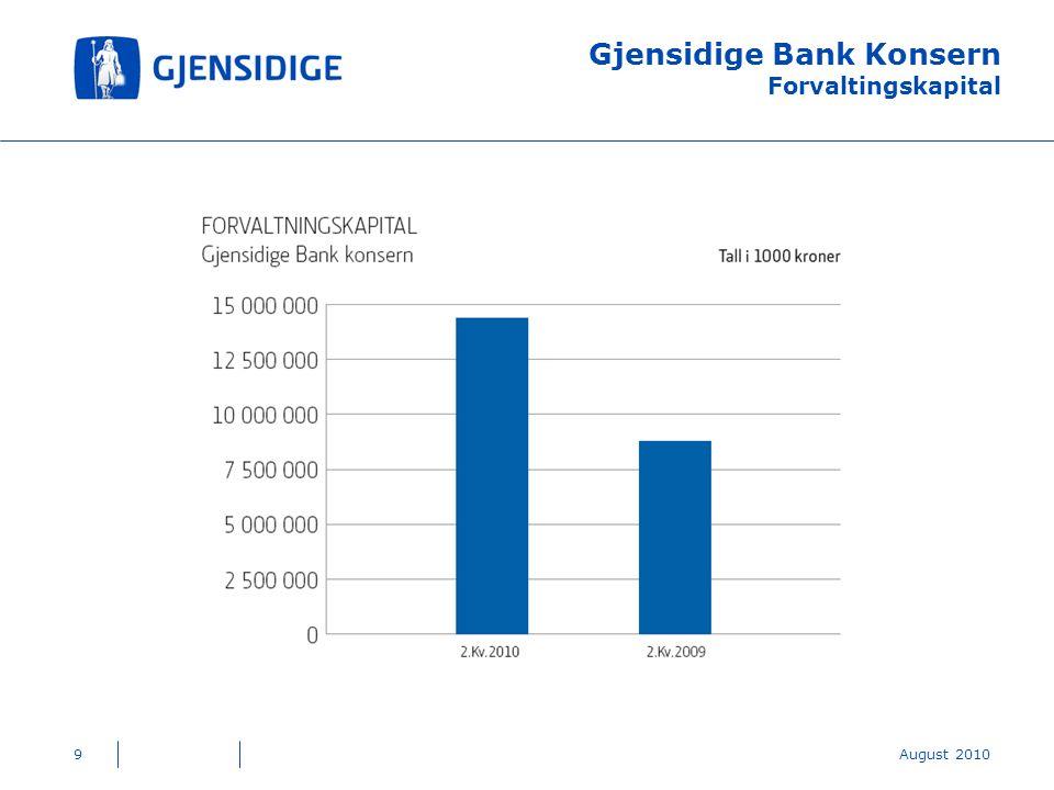 Gjensidige Bank Konsern Forvaltingskapital 9August 2010
