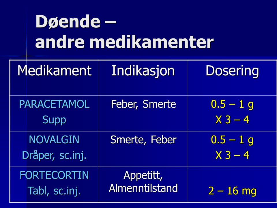 Døende – andre medikamenter MedikamentIndikasjonDosering PARACETAMOLSupp Feber, Smerte 0.5 – 1 g X 3 – 4 NOVALGIN Dråper, sc.inj.