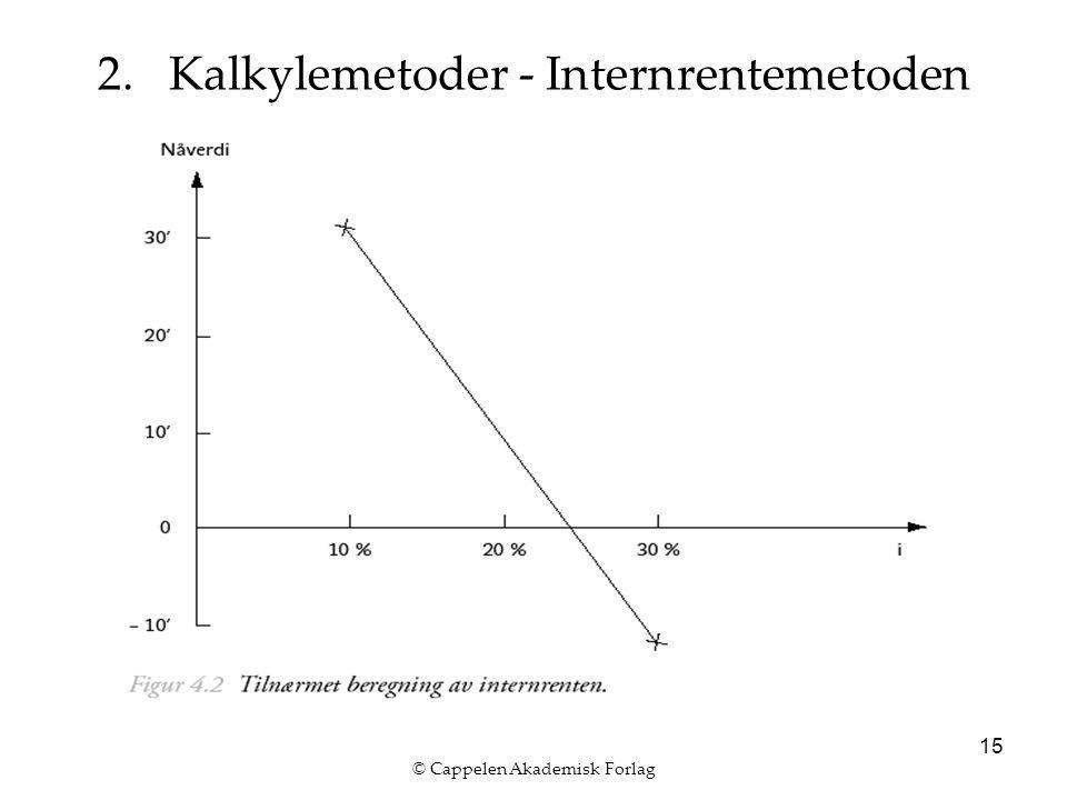 © Cappelen Akademisk Forlag 15 2. Kalkylemetoder - Internrentemetoden