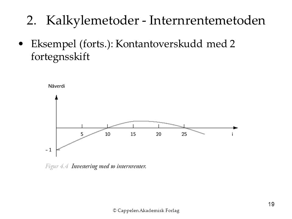 © Cappelen Akademisk Forlag 19 2.