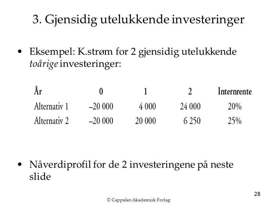© Cappelen Akademisk Forlag 28 3.