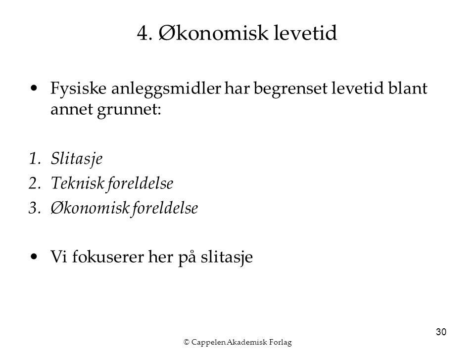 © Cappelen Akademisk Forlag 30 4.