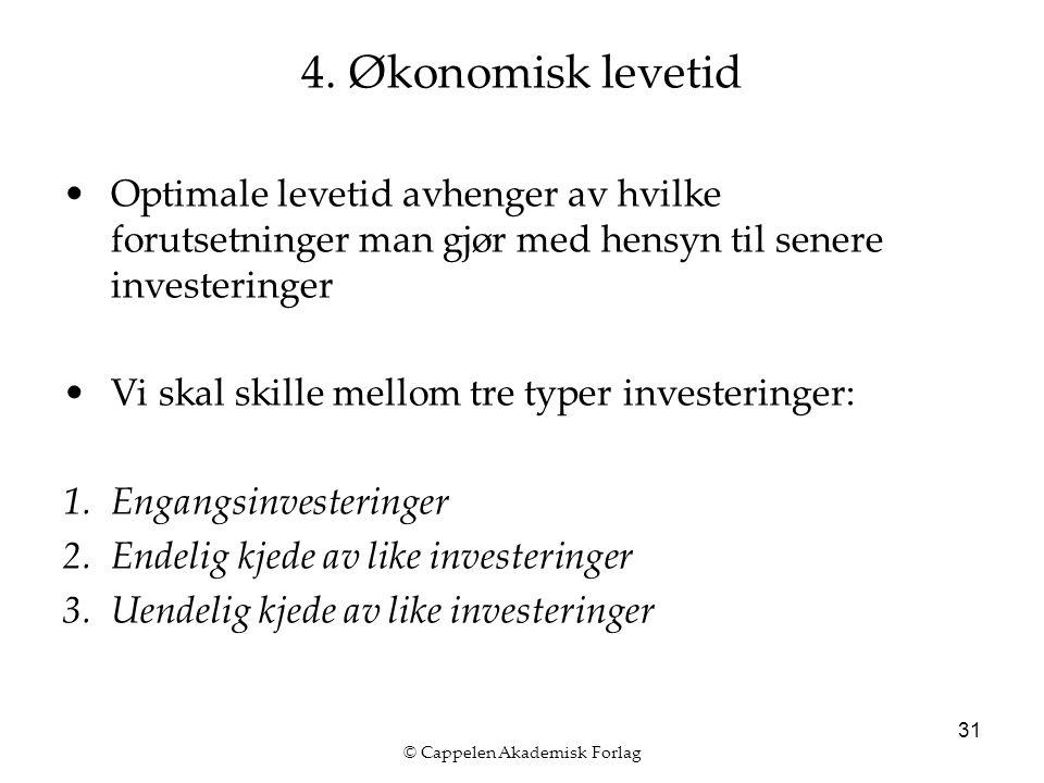 © Cappelen Akademisk Forlag 31 4.