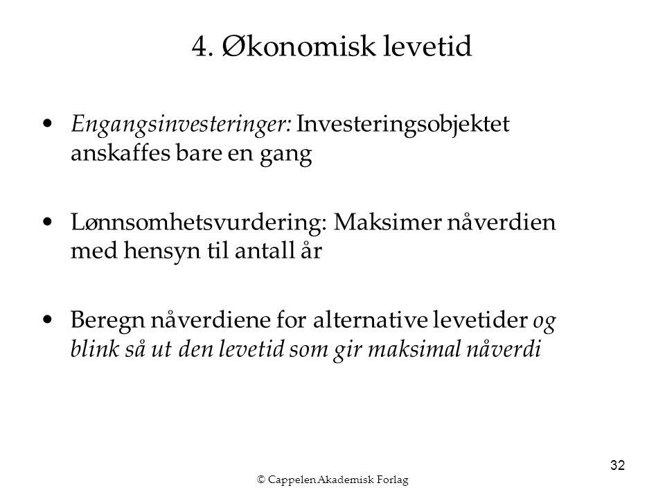 © Cappelen Akademisk Forlag 32 4.