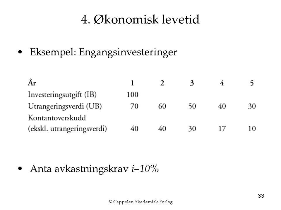 © Cappelen Akademisk Forlag 33 4.