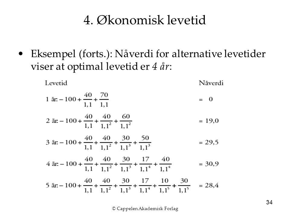 © Cappelen Akademisk Forlag 34 4.
