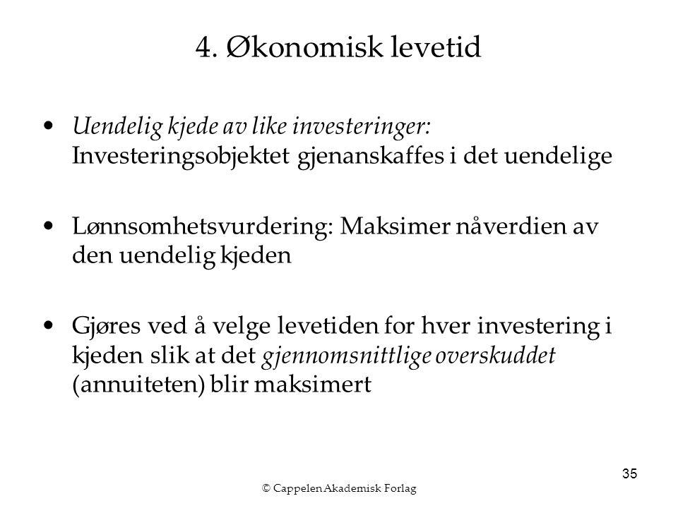 © Cappelen Akademisk Forlag 35 4.