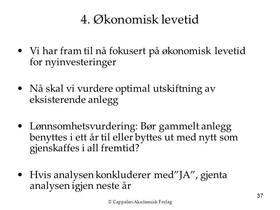 © Cappelen Akademisk Forlag 37 4.