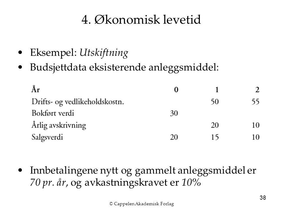 © Cappelen Akademisk Forlag 38 4.