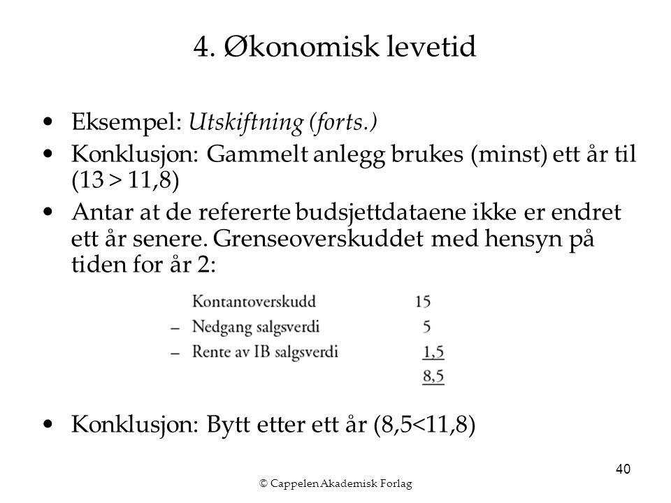 © Cappelen Akademisk Forlag 40 4.