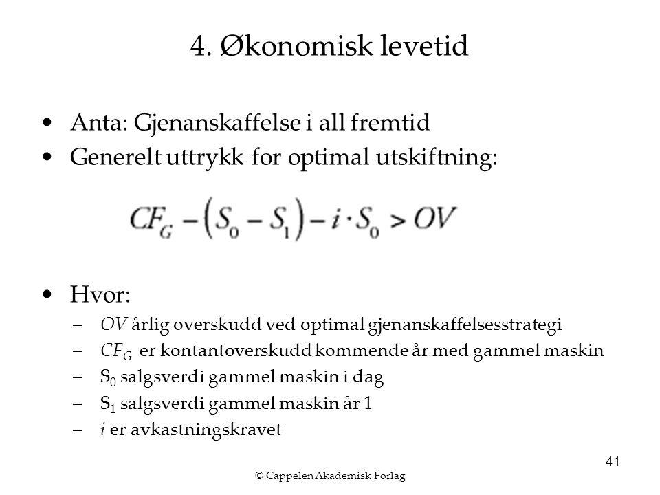© Cappelen Akademisk Forlag 41 4.
