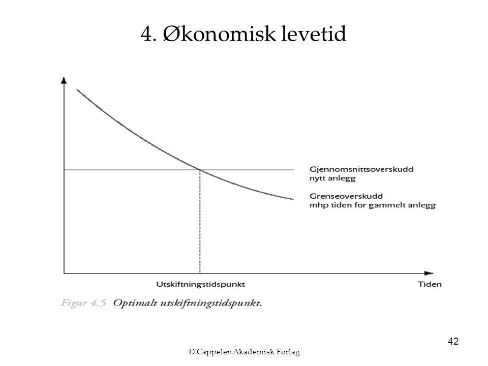 © Cappelen Akademisk Forlag 42 4. Økonomisk levetid