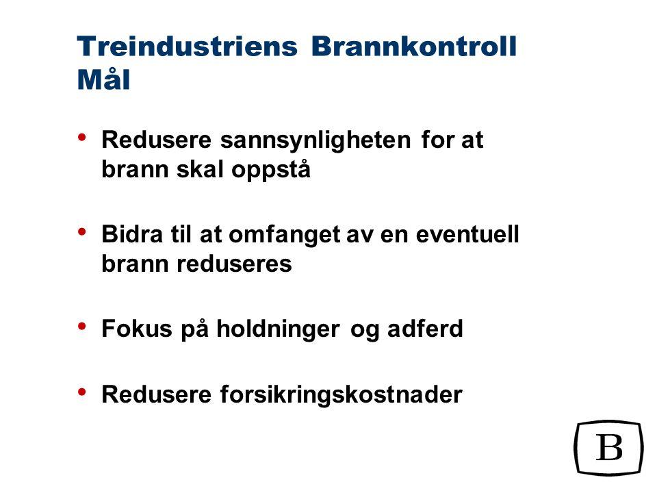 www.Brannkontrollen.no