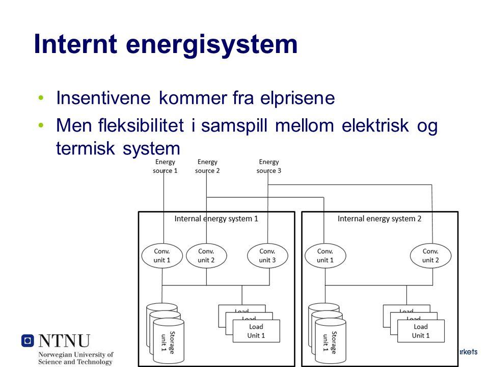 Internt energisystem Insentivene kommer fra elprisene Men fleksibilitet i samspill mellom elektrisk og termisk system