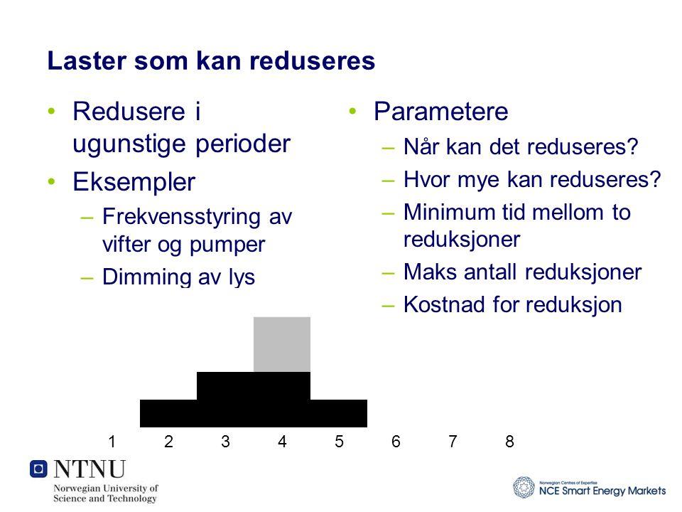 Laster som kan reduseres Redusere i ugunstige perioder Eksempler –Frekvensstyring av vifter og pumper –Dimming av lys Parametere –Når kan det reduseres.