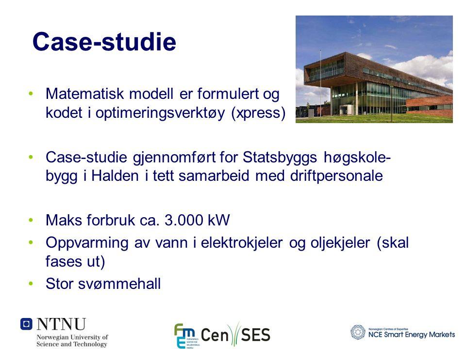 Case-studie Matematisk modell er formulert og kodet i optimeringsverktøy (xpress) Case-studie gjennomført for Statsbyggs høgskole- bygg i Halden i tett samarbeid med driftpersonale Maks forbruk ca.