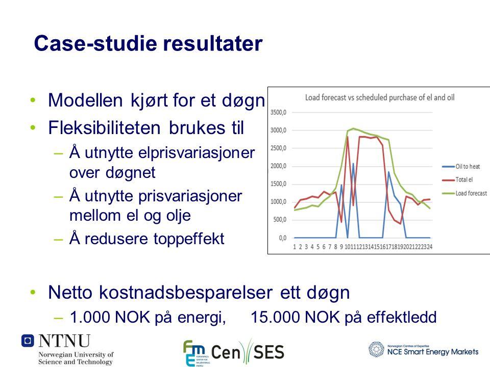 Case-studie resultater Modellen kjørt for et døgn Fleksibiliteten brukes til –Å utnytte elprisvariasjoner over døgnet –Å utnytte prisvariasjoner mellom el og olje –Å redusere toppeffekt Netto kostnadsbesparelser ett døgn –1.000 NOK på energi, 15.000 NOK på effektledd