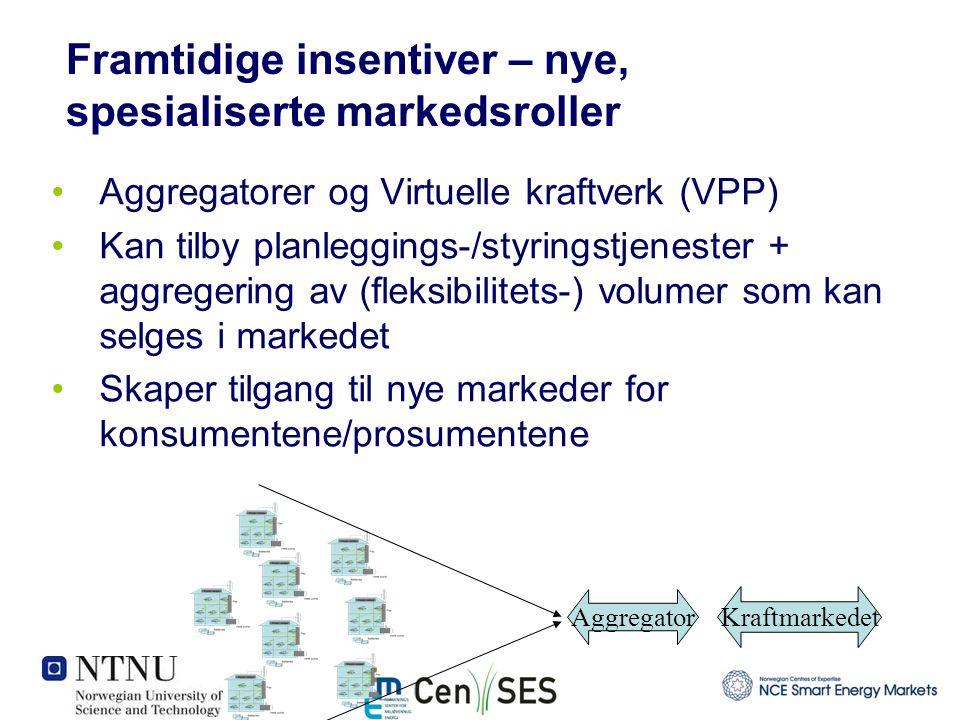 Framtidige insentiver – nye, spesialiserte markedsroller Aggregatorer og Virtuelle kraftverk (VPP) Kan tilby planleggings-/styringstjenester + aggregering av (fleksibilitets-) volumer som kan selges i markedet Skaper tilgang til nye markeder for konsumentene/prosumentene Aggregator Kraftmarkedet
