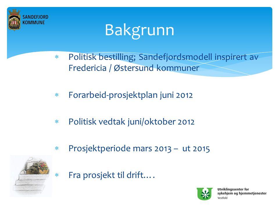  Politisk bestilling; Sandefjordsmodell inspirert av Fredericia / Østersund kommuner  Forarbeid-prosjektplan juni 2012  Politisk vedtak juni/oktober 2012  Prosjektperiode mars 2013 – ut 2015  Fra prosjekt til drift….