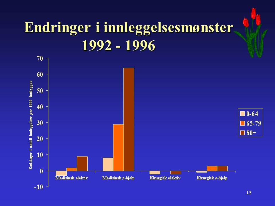 13 Endringer i innleggelsesmønster 1992 - 1996