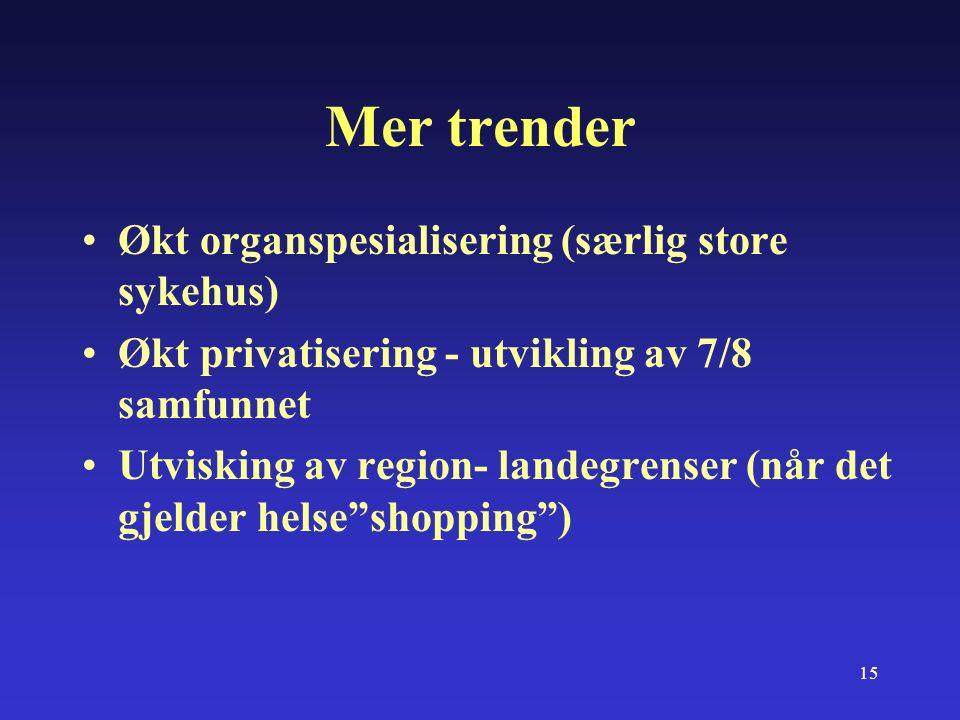 15 Mer trender Økt organspesialisering (særlig store sykehus) Økt privatisering - utvikling av 7/8 samfunnet Utvisking av region- landegrenser (når det gjelder helse shopping )