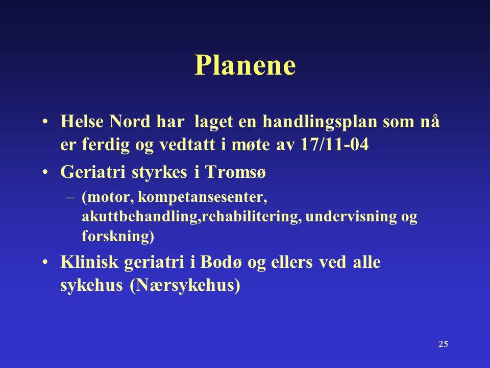 25 Planene Helse Nord har laget en handlingsplan som nå er ferdig og vedtatt i møte av 17/11-04 Geriatri styrkes i Tromsø –(motor, kompetansesenter, akuttbehandling,rehabilitering, undervisning og forskning) Klinisk geriatri i Bodø og ellers ved alle sykehus (Nærsykehus)