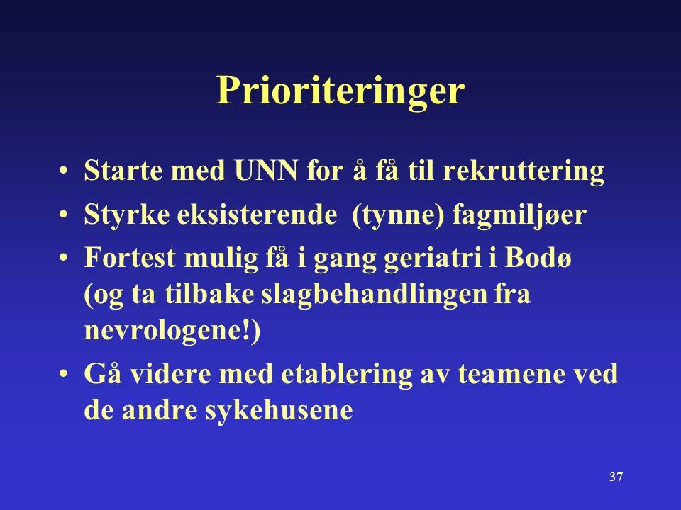 37 Prioriteringer Starte med UNN for å få til rekruttering Styrke eksisterende (tynne) fagmiljøer Fortest mulig få i gang geriatri i Bodø (og ta tilbake slagbehandlingen fra nevrologene!) Gå videre med etablering av teamene ved de andre sykehusene