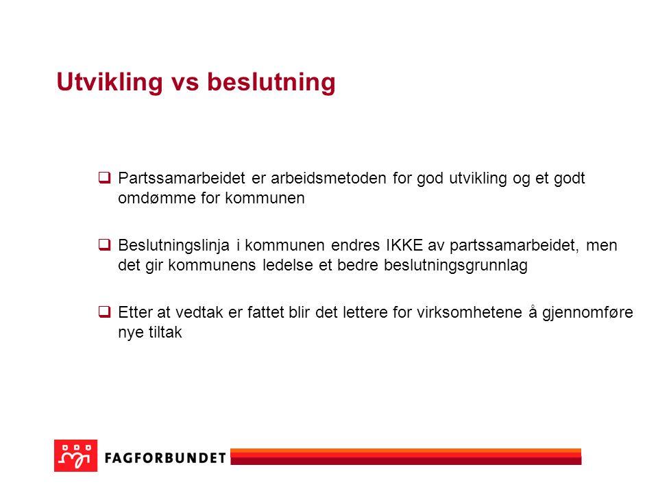 Utvikling vs beslutning  Partssamarbeidet er arbeidsmetoden for god utvikling og et godt omdømme for kommunen  Beslutningslinja i kommunen endres IK