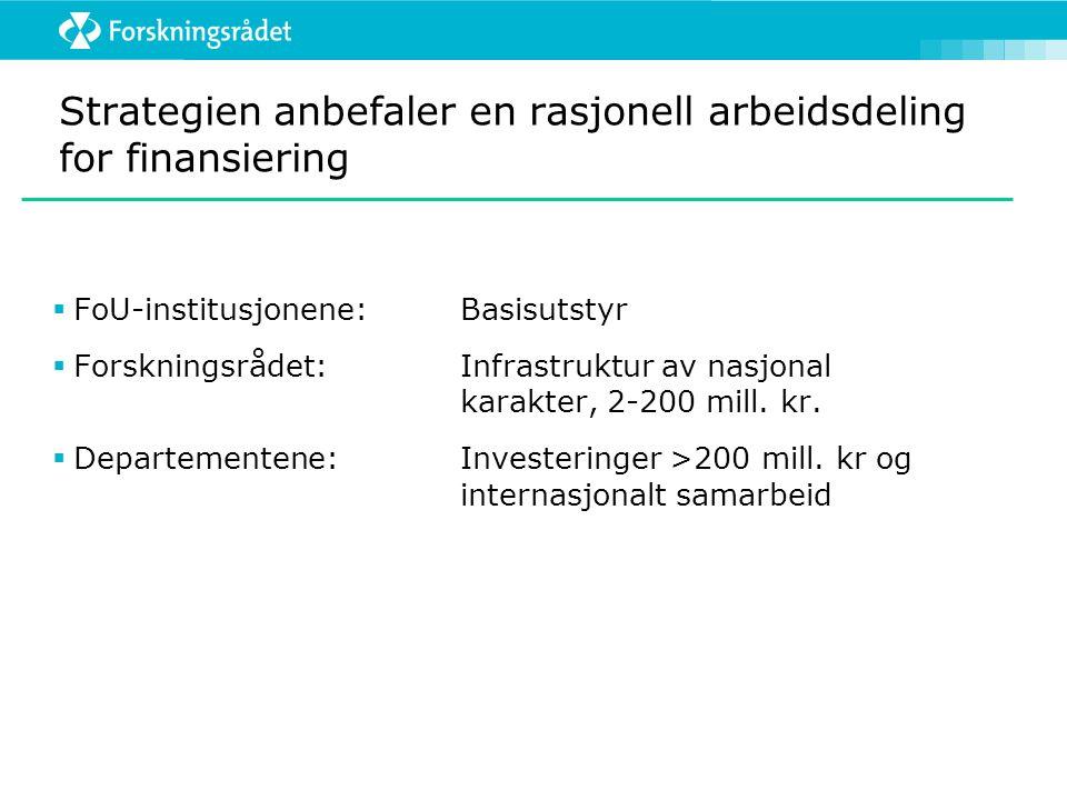 Strategien anbefaler en rasjonell arbeidsdeling for finansiering  FoU-institusjonene:Basisutstyr  Forskningsrådet:Infrastruktur av nasjonal karakter, 2-200 mill.