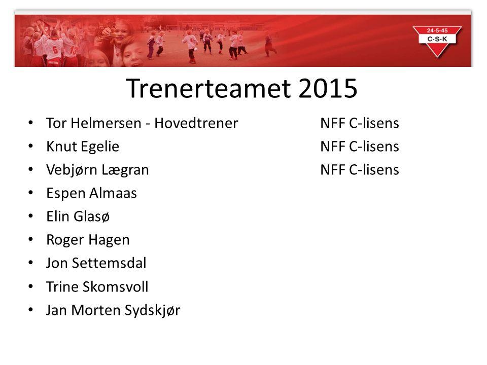 Trenerteamet 2015 Tor Helmersen - HovedtrenerNFF C-lisens Knut EgelieNFF C-lisens Vebjørn LægranNFF C-lisens Espen Almaas Elin Glasø Roger Hagen Jon S