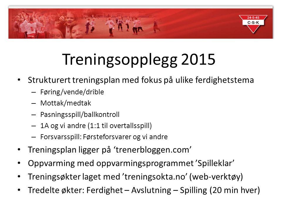 Treningsopplegg 2015 Strukturert treningsplan med fokus på ulike ferdighetstema – Føring/vende/drible – Mottak/medtak – Pasningsspill/ballkontroll – 1