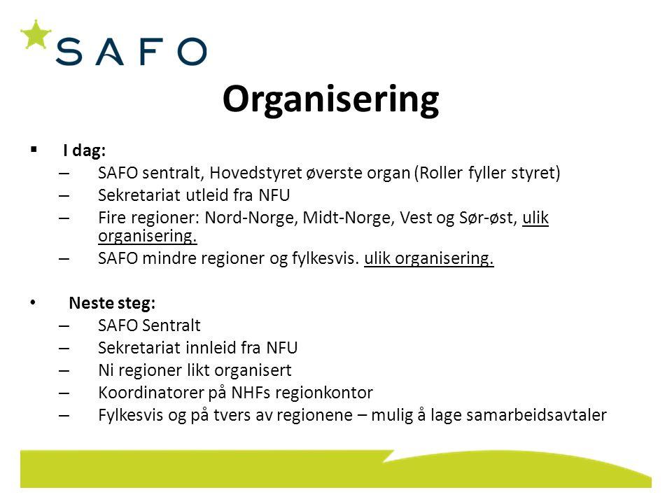 Organisering  I dag: – SAFO sentralt, Hovedstyret øverste organ (Roller fyller styret) – Sekretariat utleid fra NFU – Fire regioner: Nord-Norge, Midt