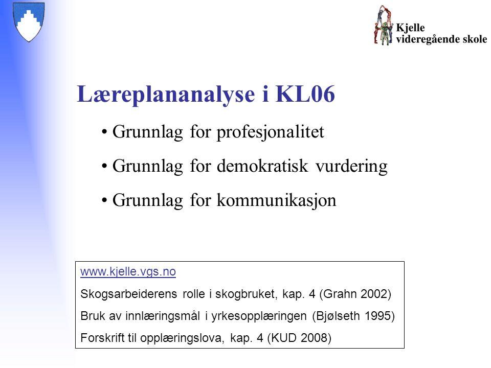 Læreplananalyse i KL06 Grunnlag for profesjonalitet Grunnlag for demokratisk vurdering Grunnlag for kommunikasjon www.kjelle.vgs.no Skogsarbeiderens rolle i skogbruket, kap.