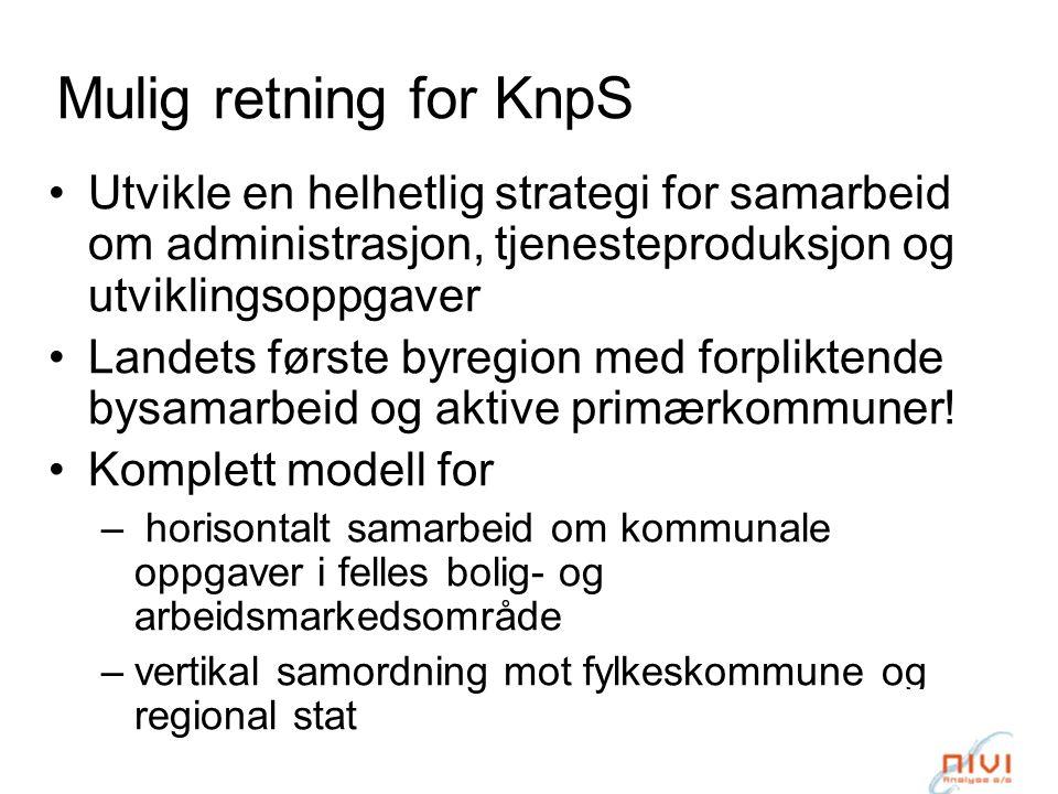 Mulig retning for KnpS Utvikle en helhetlig strategi for samarbeid om administrasjon, tjenesteproduksjon og utviklingsoppgaver Landets første byregion med forpliktende bysamarbeid og aktive primærkommuner.