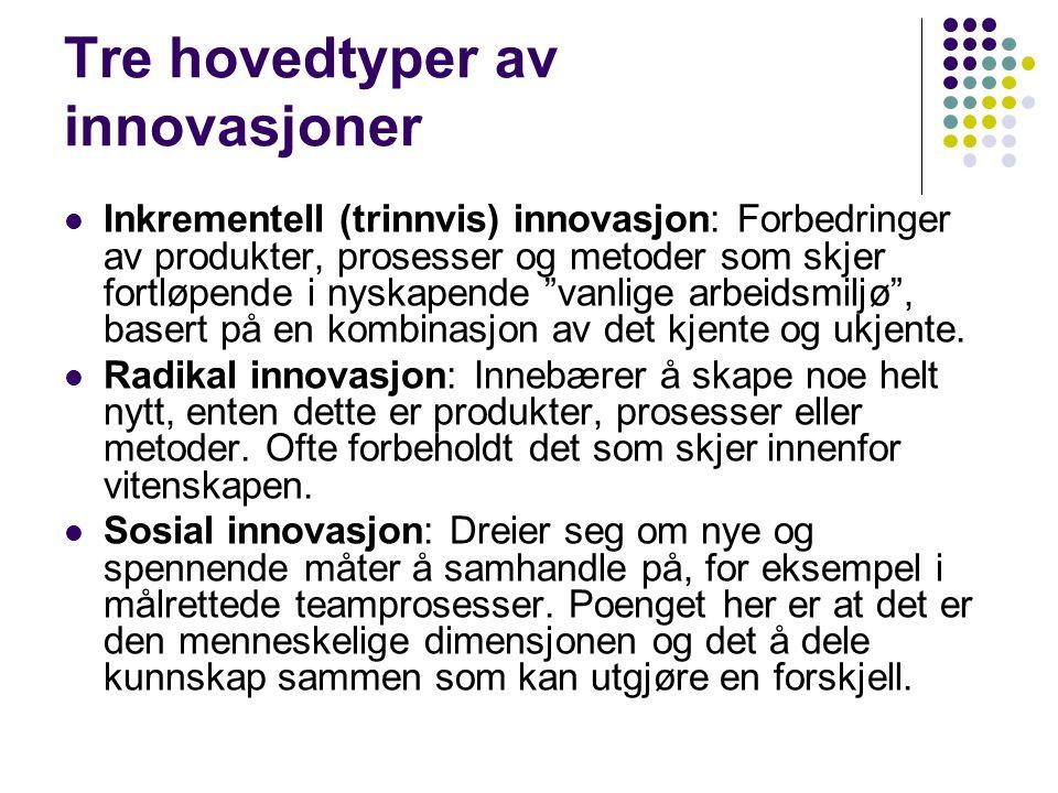 Innovasjon Innovasjon knyttet til produkt = produktinnovasjon Innovasjon knyttet til prosess/organisering av aktivitet = prosessinnovasjon Innovasjon knyttet til erobring av nye markeder = markedsinnovasjon