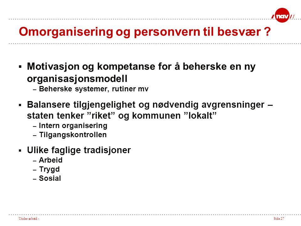Under arbeid -Side 27 Omorganisering og personvern til besvær .