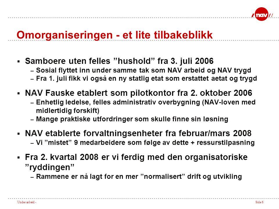 Under arbeid -Side 6 Omorganiseringen - et lite tilbakeblikk  Samboere uten felles hushold fra 3.