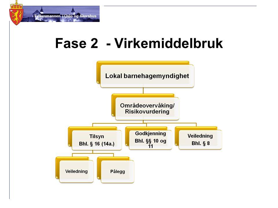 Fylkesmannen i Oslo og Akershus Fase 2 - Virkemiddelbruk